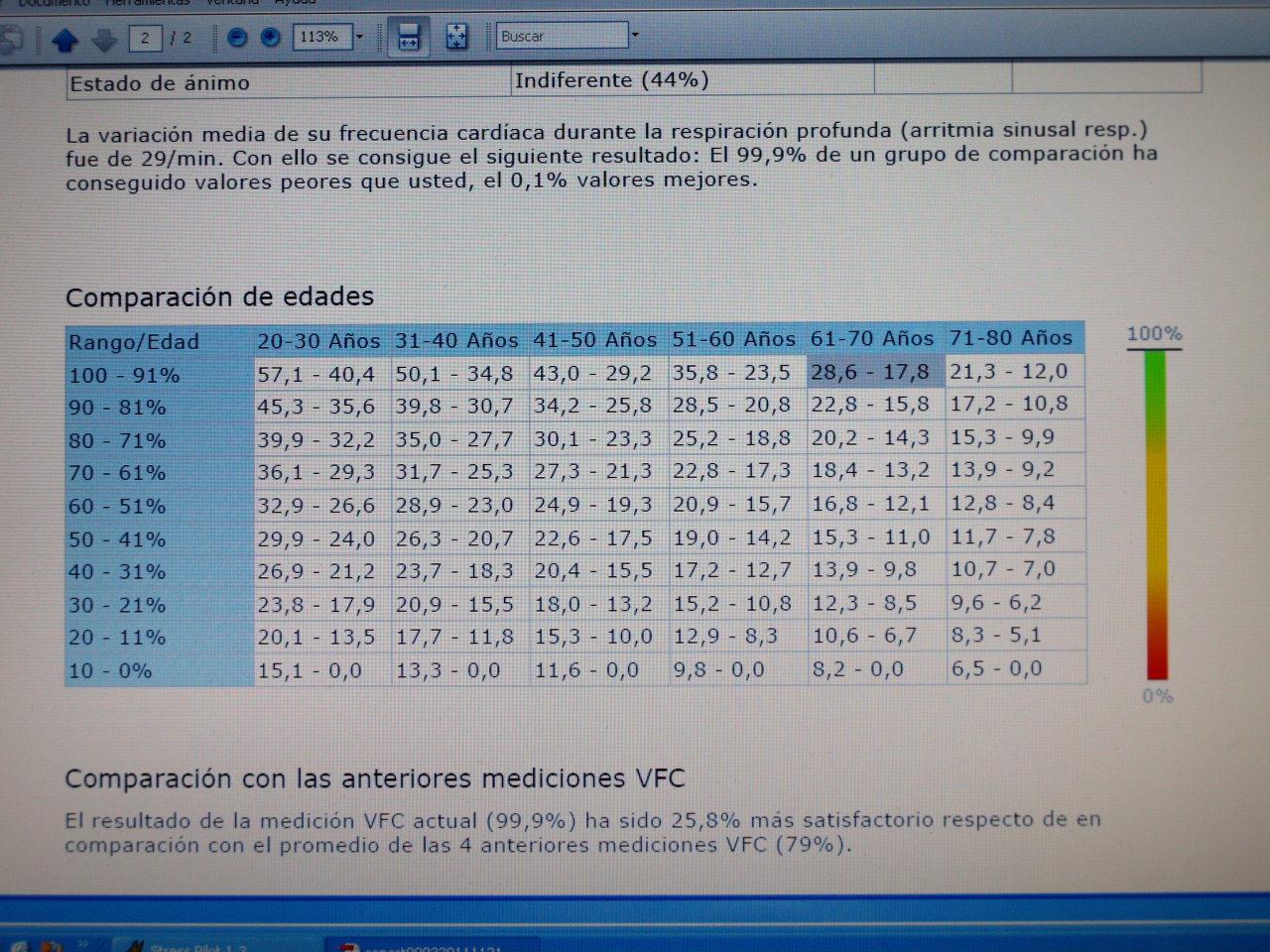 CUADRO DE ASR  ARRITMIA SINUSAL RESPIRATORIA, según edades.